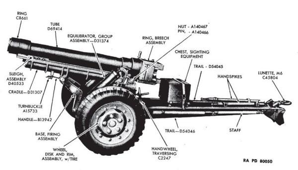 гаубица M3