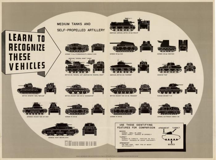 Опознавательныеплакаты 1943-4