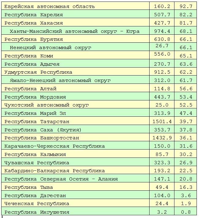 rus-v-avt