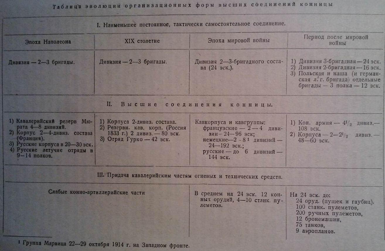 Mikulin_scheme1.jpg
