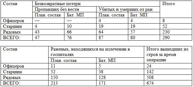 table_kur_2.jpg