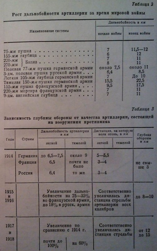 tabl2_3.jpg