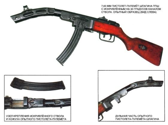 Tags: guns, ППШ, огнестрельное