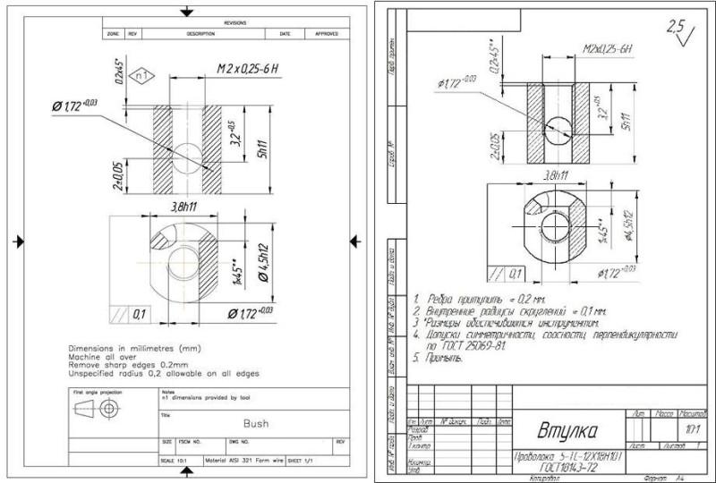 Главная функция чертежа - донести до исполнителя практической части проекта точные величины и требования к изделию.