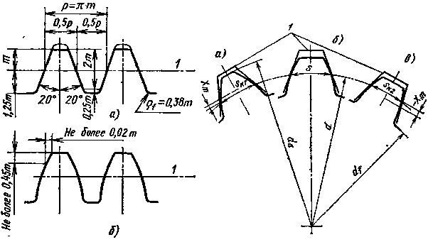 Рис. 5. Исходный контур: а — основные элементы профиля; б — фланкированный профиль; 1 — делительная прямая. Смещения исходного контура; а — положительное; б — без смещения; в — отрицательное;