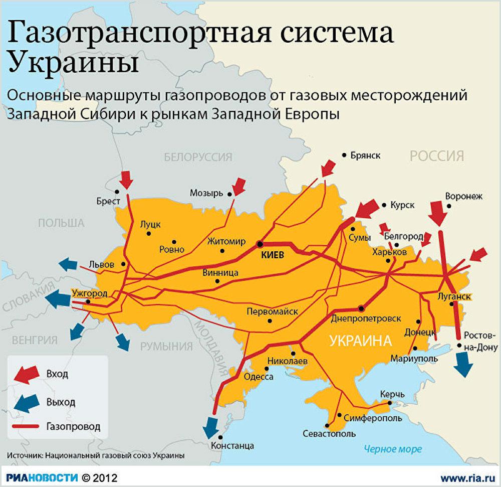 Часть украинской трубы можно пускать на металлолом