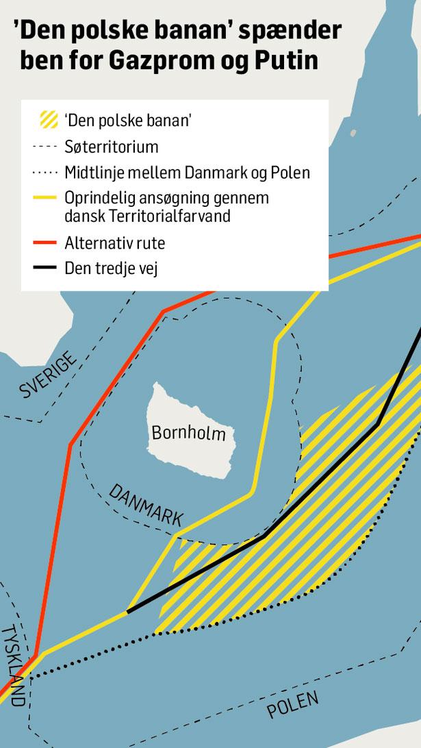 Польский банан на пути «Северного потока»