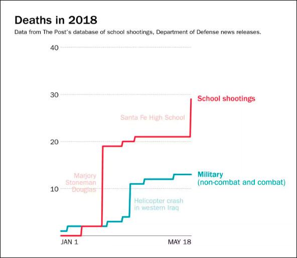 Об очередном массовом расстреле в США