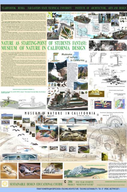 Учебный курс Основы экологической архитектуры и дизайна  Курс начинался с 9 лекций рассматривающих принципы биоклиматической архитектуры как основы ресурсосберегающей или экологической архитектуры