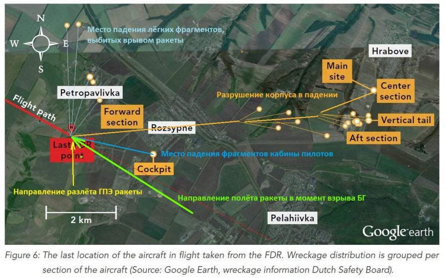 MH17Figure6w4