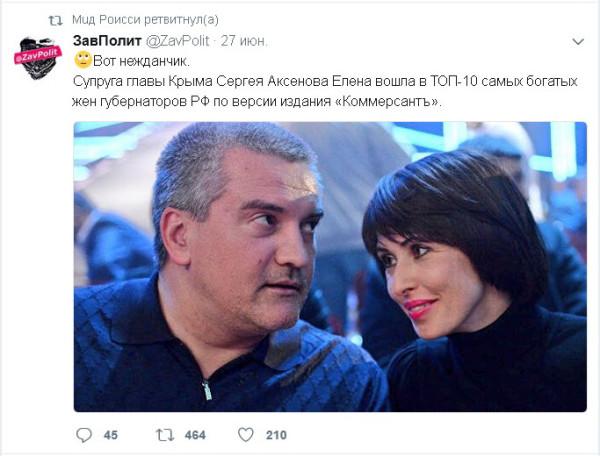 Бандеровцев прогнали из Крыма, а бандеровский зуд там остался