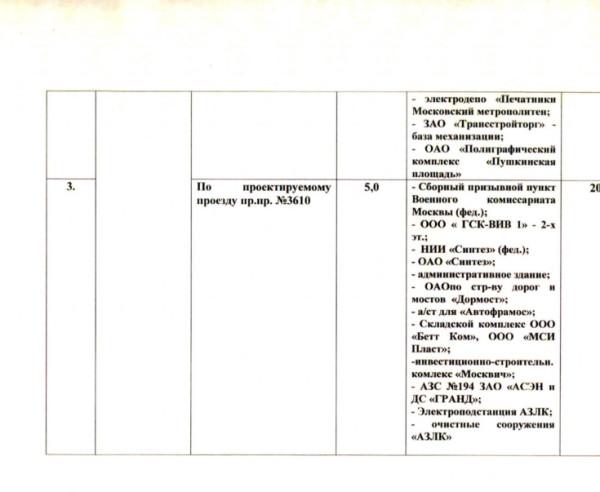 Ответ префектуры на замечания_4