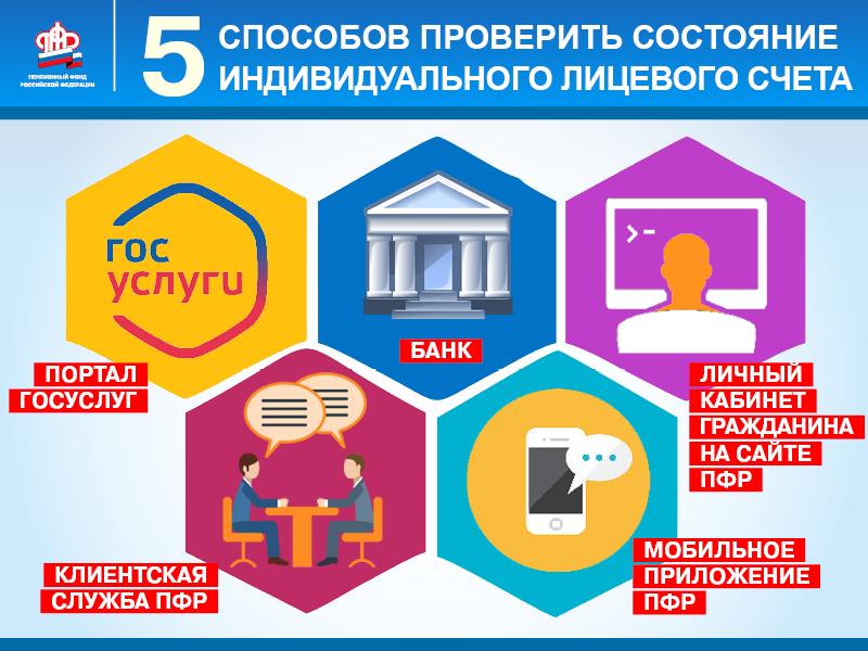 Двойное гражданство россии и сша пенсия