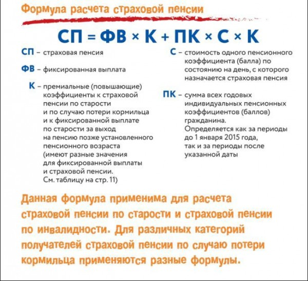 К пенсии в январе 2013 года