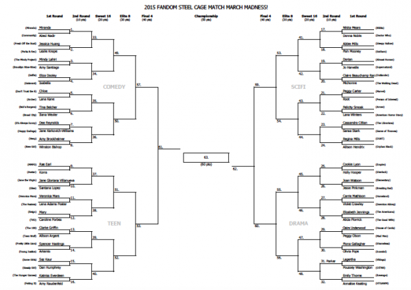 Fandom March Madness