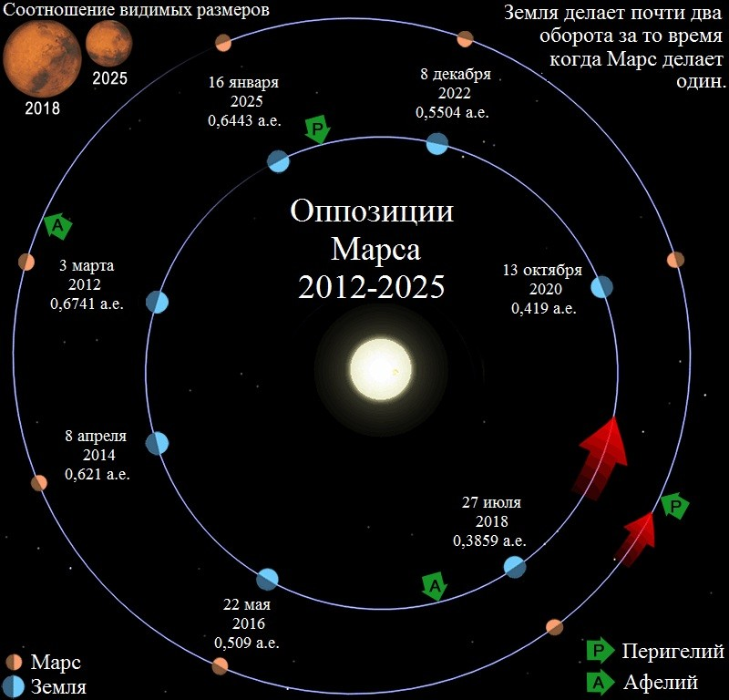 Mars_oppositions.jpg