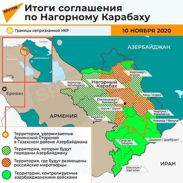 Армения капитулировала в войне за Карабах. Россия вводит миротворцев:  pereklichka — LiveJournal