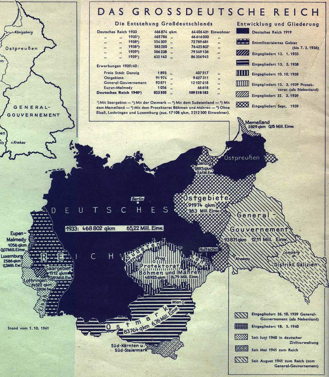Соотношение населения Третий рейх - СССР перед войной