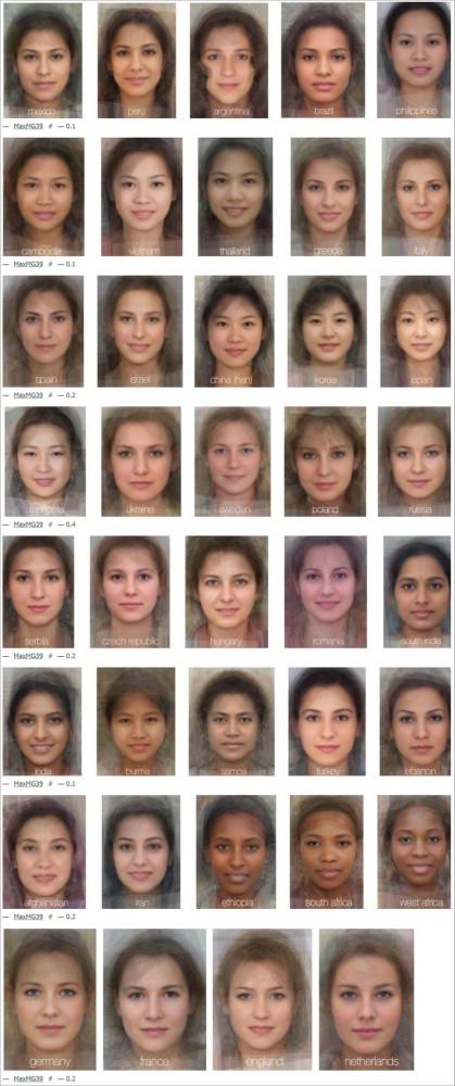 Тест на национальность внешность загрузить фото