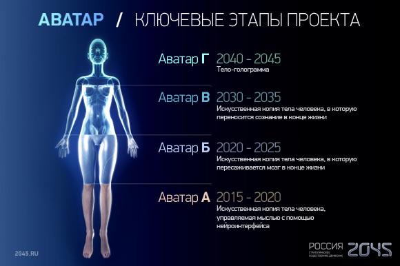 109177520_2996226_milestones_small_ru