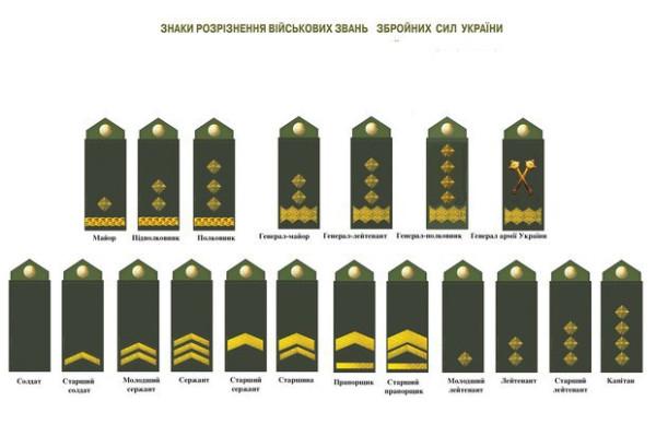 Фото военной российской техники на рабочий стол