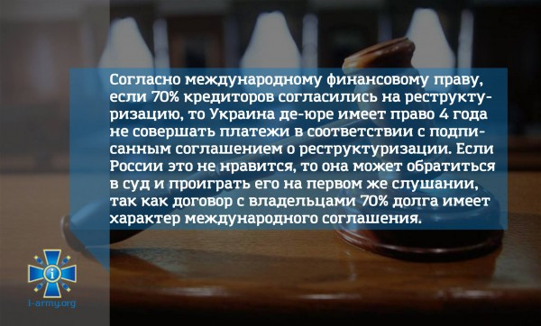 Украина не хочет возвращать кредит