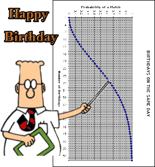 The Cartoon Lounge The Cartoon Lounge Conflict Of Interest additionally Dilbert furthermore NjlnR445ONw6k likewise 2014 07 29 archive in addition Happy 3rd Work Anniversary Funny. on dilbert anniversary cartoon