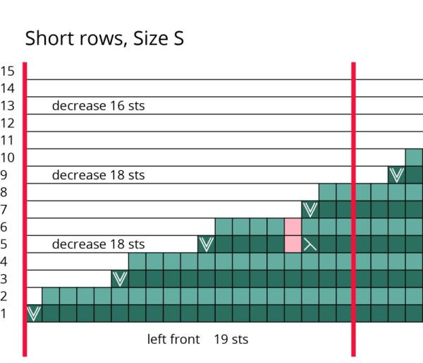 short rows2.JPG