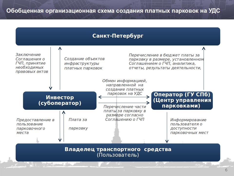 схему откупщиков налогов