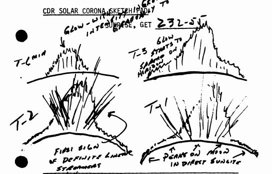 Как использовали данные Сервейеров для фальсификации полётов на Луну.