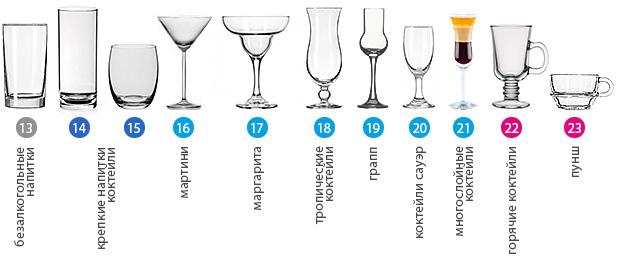 Сколько грамм в бокале шампанского