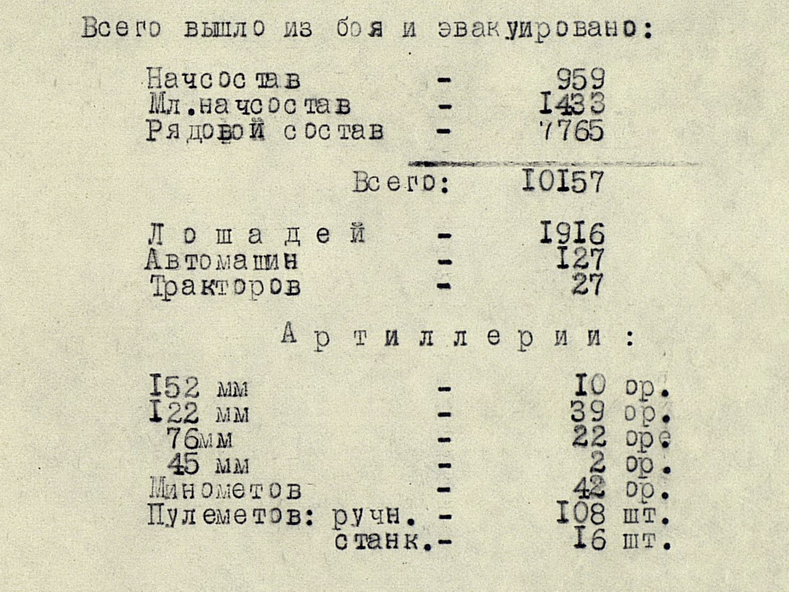 168-2