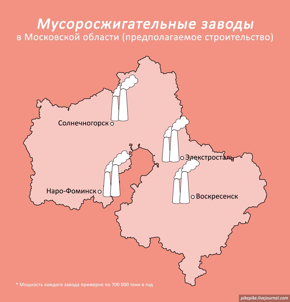 Карта мусоросжигательных заводов в Московской области (предполагаемое строительство)