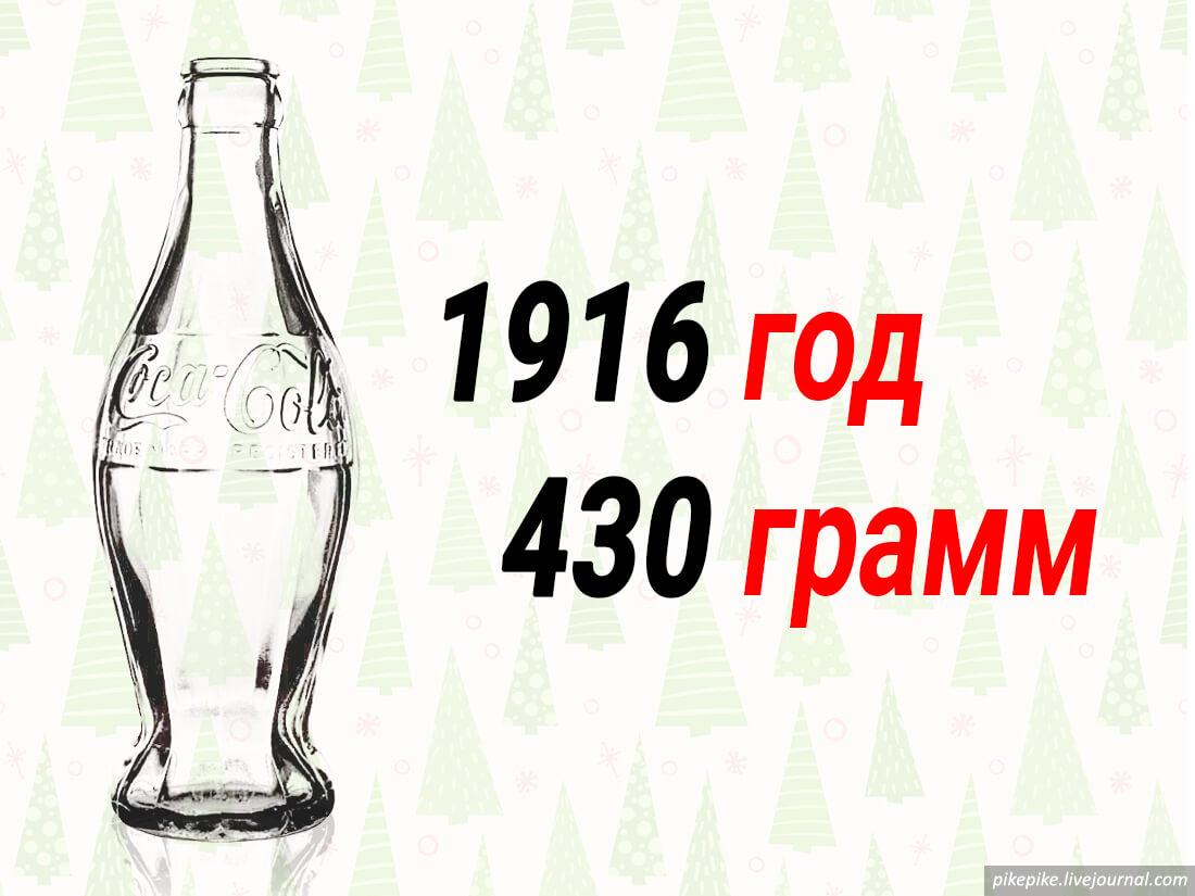 Классическая бутылка Coca-Cola 1916 года