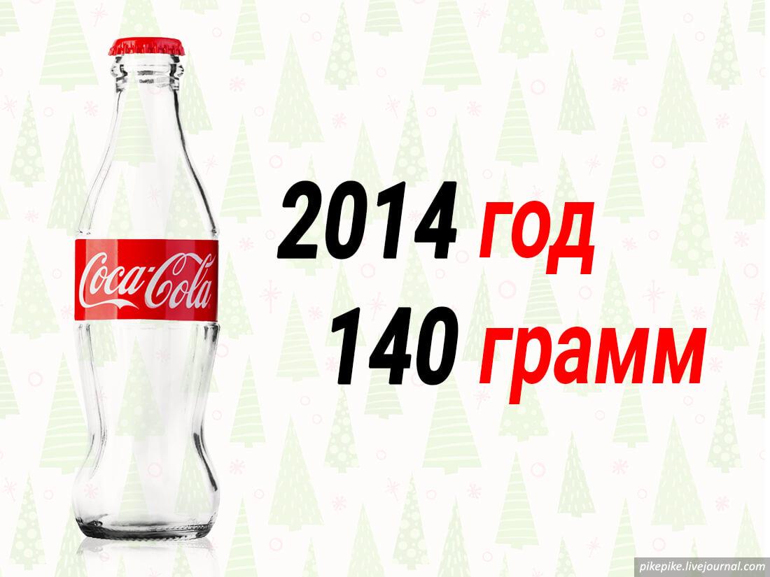 Классическая бутылка Coca-Cola 2014 года
