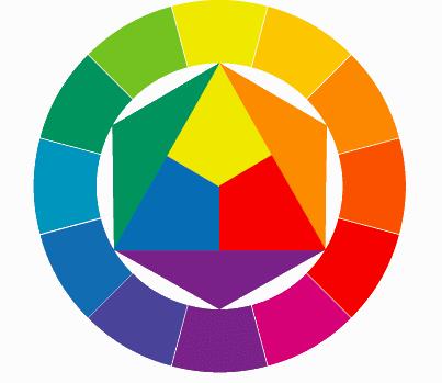 12-частный цветовой круг
