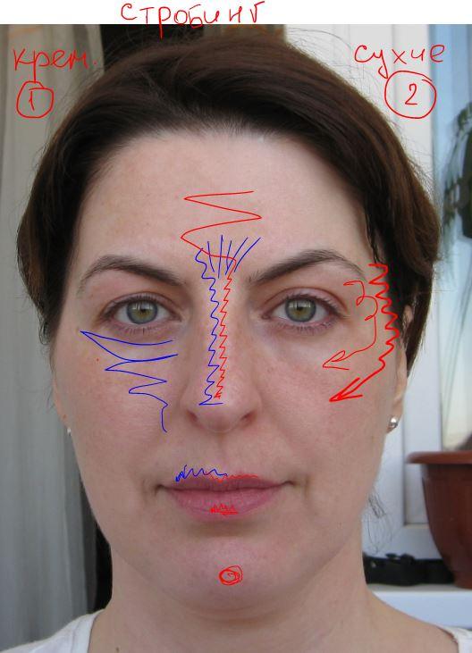 Свектокоррекция в виде стробинга, используется минимум два уровня света 1 кремовые средства (слева, синий), 2. сухие - справа, красный
