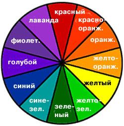 107116761_3720816_vyborkonsilera