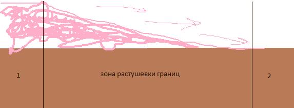 зона растушевки
