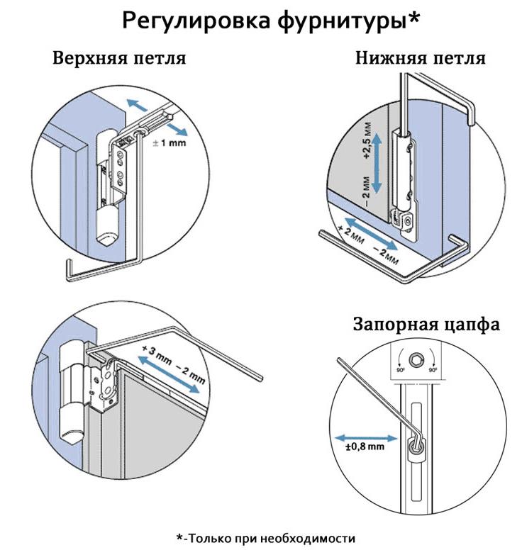 furniture_Roto_NT