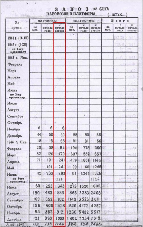 паровозы - янв 1945