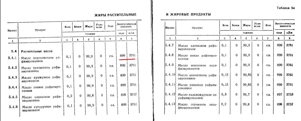 покровский-1