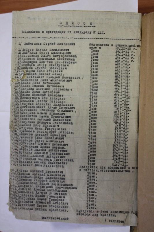 Список подлежащих аресту_новый размер