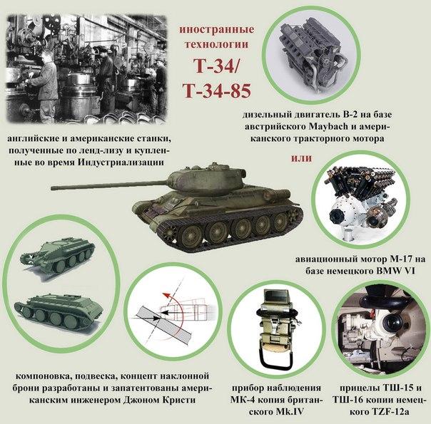 """Украина призвала кинотеатры США отказаться от проката фильма """"Т-34"""", популяризирующего современную агрессию РФ в мире - Цензор.НЕТ 8844"""