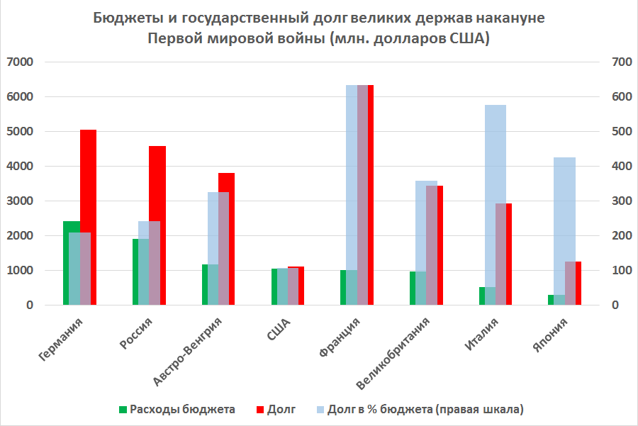 Кредит в Уральском Банке Реконструкции и