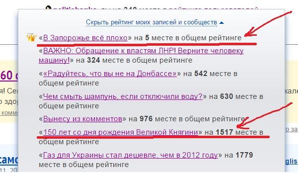 Рейтинг блогеров Инстаграм, ЖЖ и ВКонтакте
