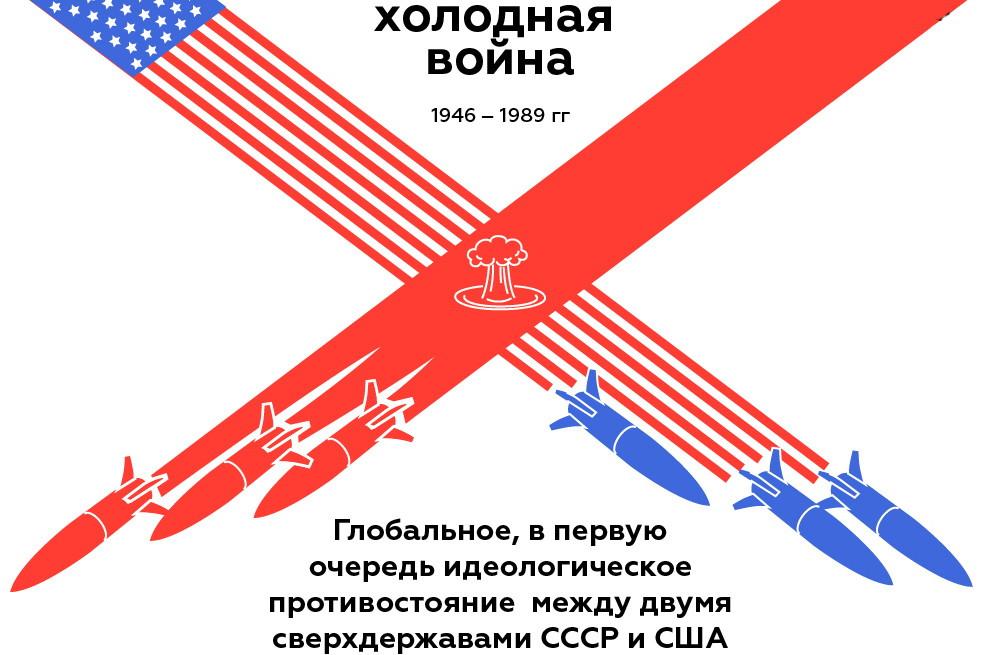 Кто проиграет Холодную войну уже на старте 160