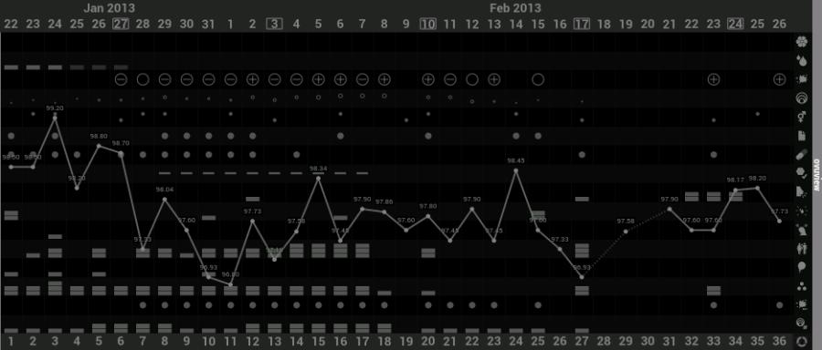 ovuview-cycle-2013-01-22