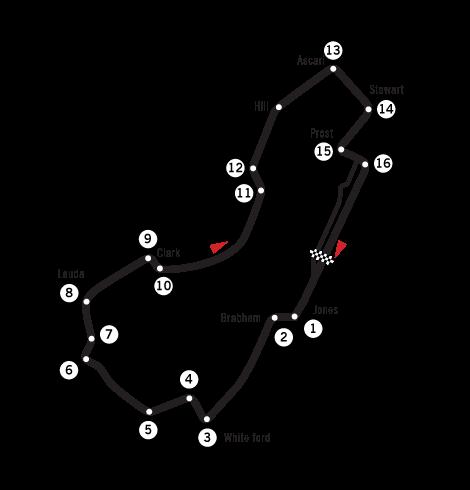 Circuit_Albert_Park