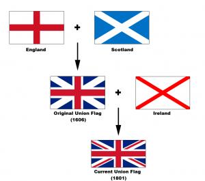 engflag